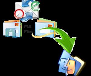 Aprire file di posta compressi .mbox in .eml
