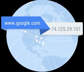 Cambiare DNS su PC, Mac e sul router in modo veloce