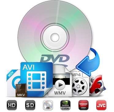 Come rippare DVD in mp4 velocemente – WinX DVD Ripper